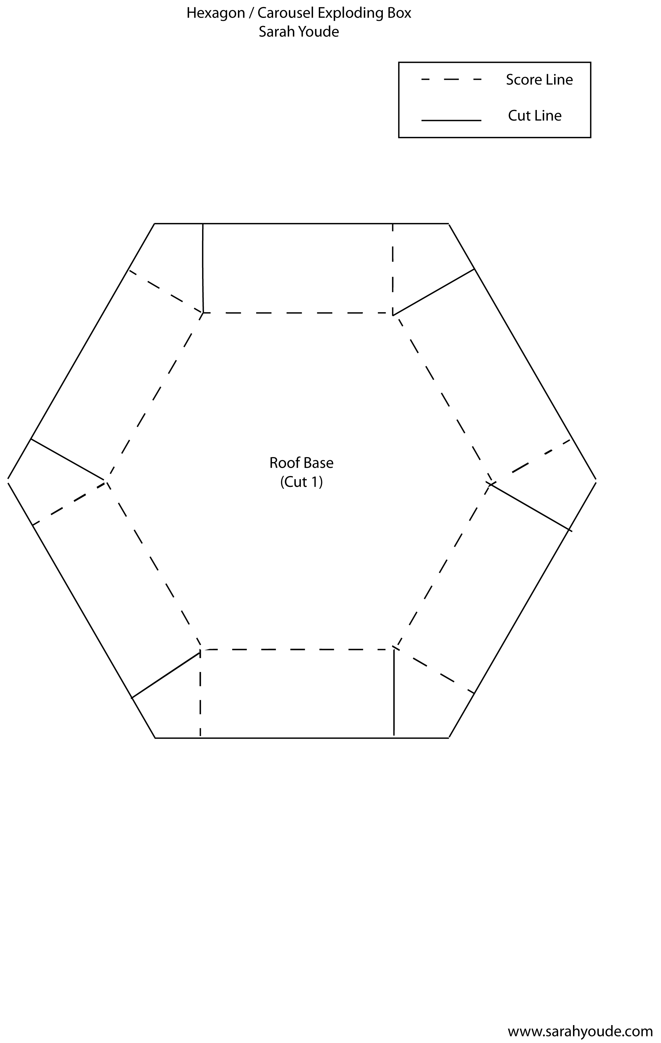 A Dorky Emu: Exploding Hexagon Carousel Box - Video Tutorial